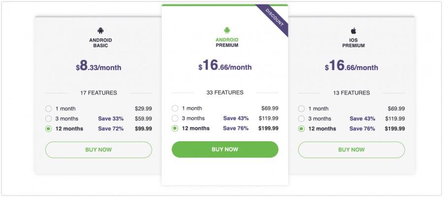 pricing mspy